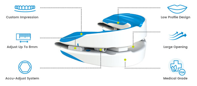 schematic of the vitalsleep mouthpiece and features